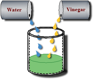 vinegar solution