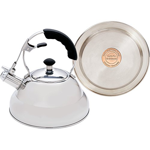 Surgical Whistling Stove Top